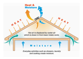 solar star solatube brand ventilation system