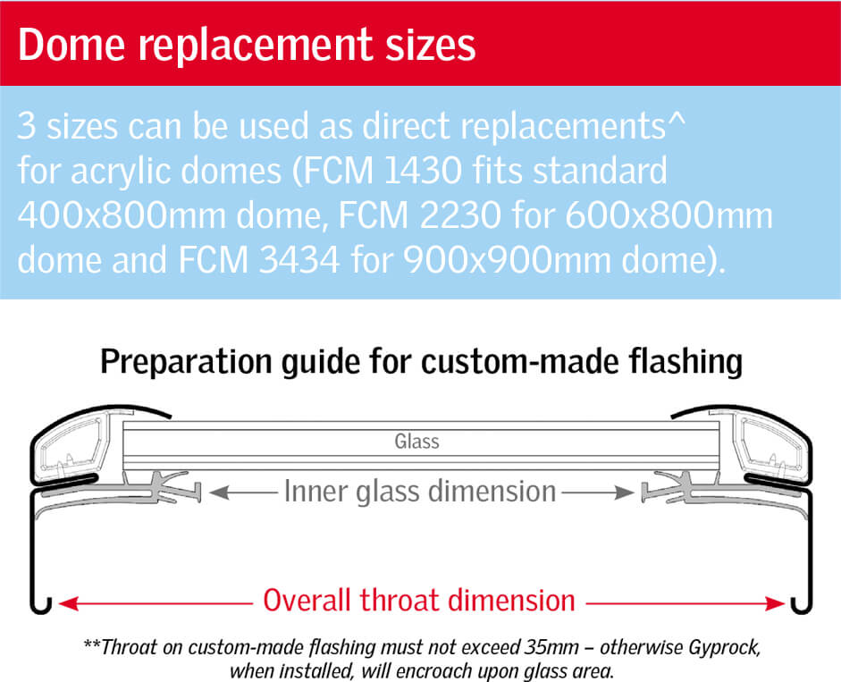 VELUX FCM - Dome Replacement Sizes