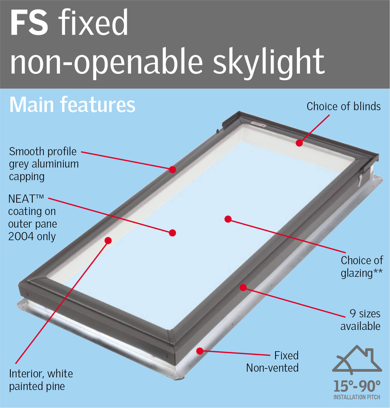 VELUX FS - fixed non openable skylight