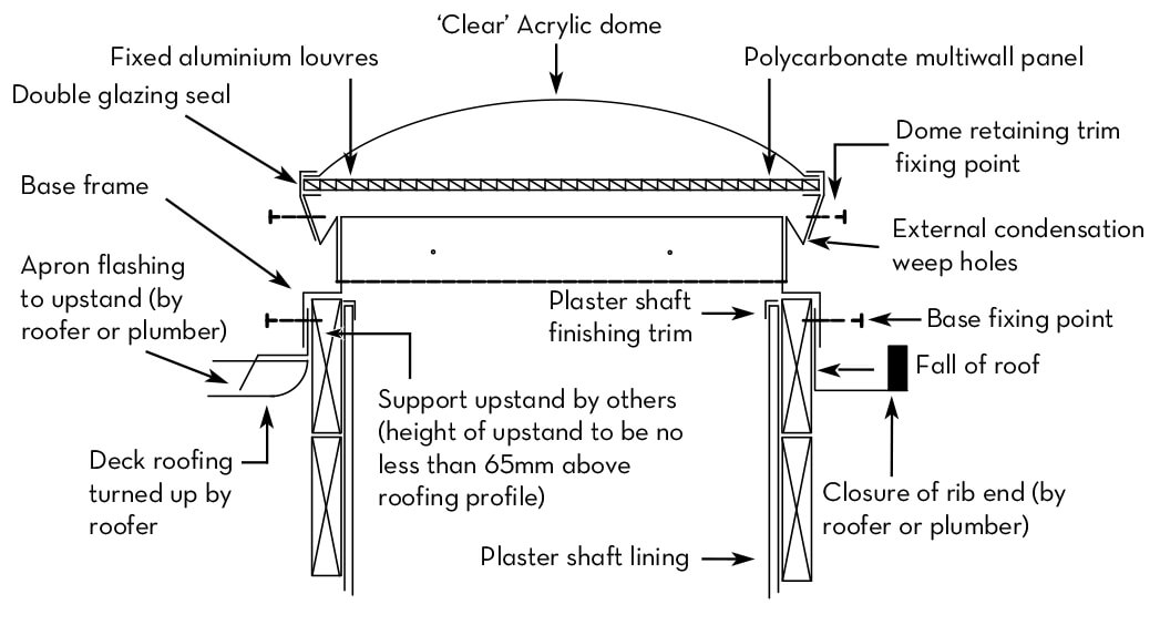 FiltaLite Parts