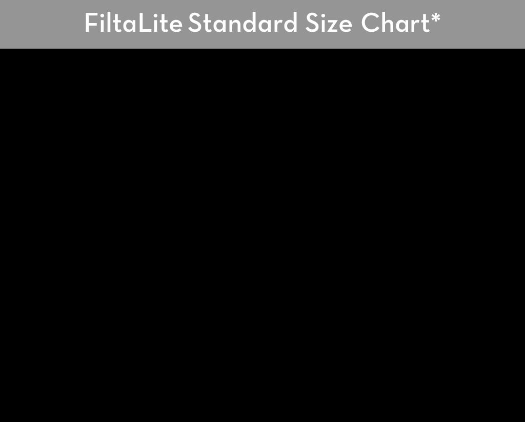 FiltaLite - Standard Size Chart