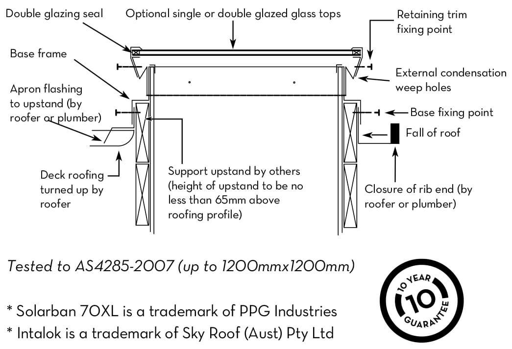EcoLite PLUS Parts